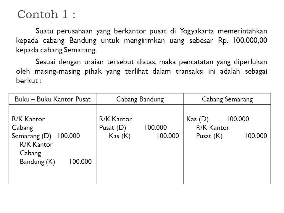Contoh 1 : Suatu perusahaan yang berkantor pusat di Yogyakarta memerintahkan kepada cabang Bandung untuk mengirimkan uang sebesar Rp. 100.000,00 kepad