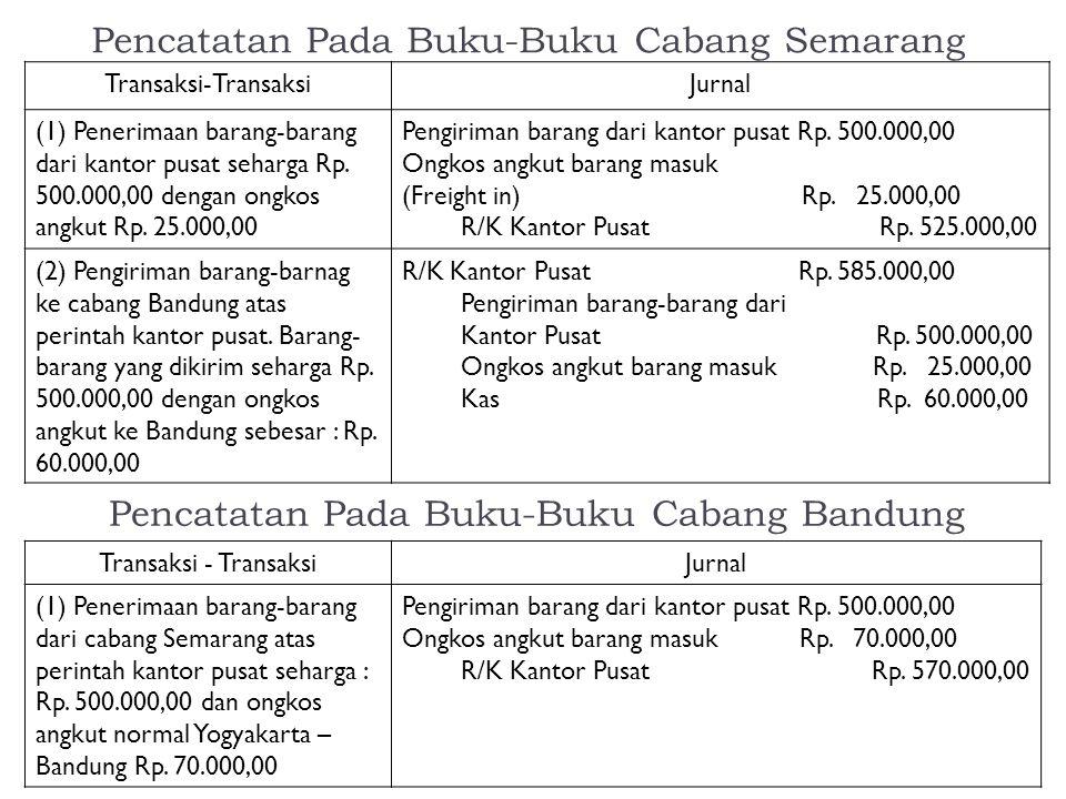 Pencatatan Pada Buku-Buku Cabang Semarang Transaksi-TransaksiJurnal (1) Penerimaan barang-barang dari kantor pusat seharga Rp. 500.000,00 dengan ongko