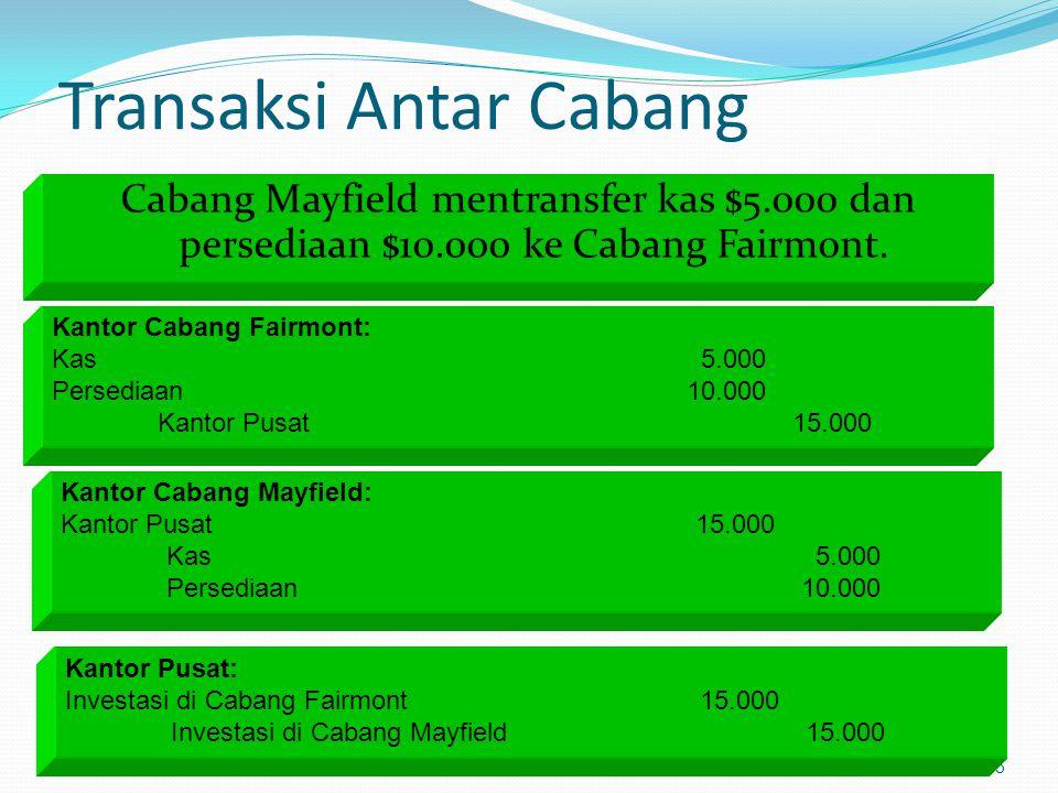 Transaksi Antar Cabang Cabang Mayfield mentransfer kas $5.000 dan persediaan $10.000 ke Cabang Fairmont. riyatno.akl2.2009 15 Kantor Cabang Mayfield: