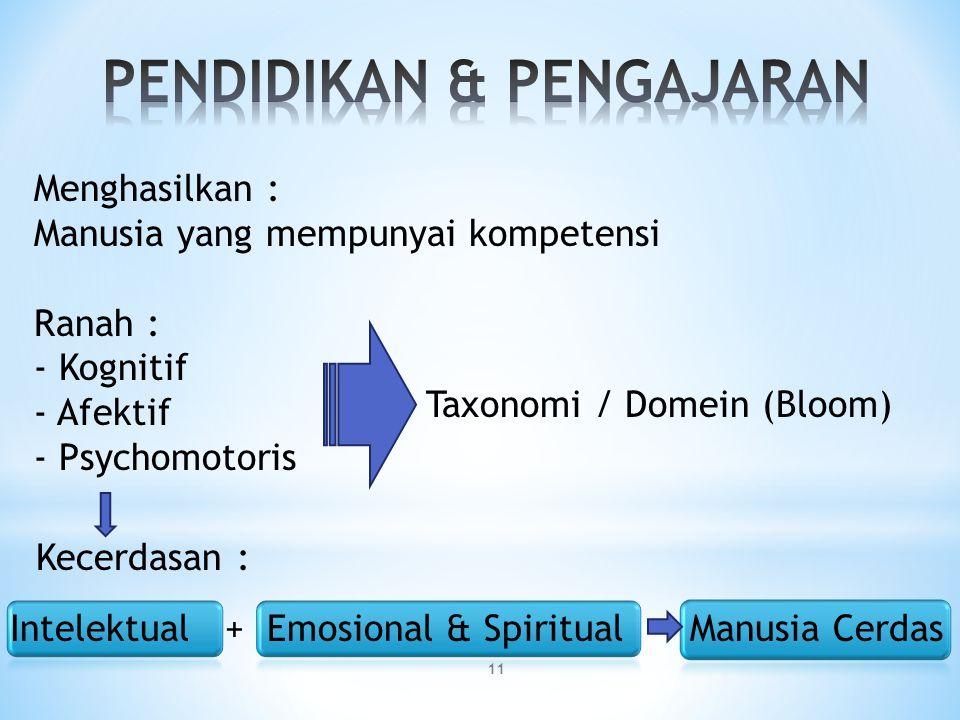 Menghasilkan : Manusia yang mempunyai kompetensi Ranah : - Kognitif - Afektif - Psychomotoris Taxonomi / Domein (Bloom) Intelektual + Emosional & Spir