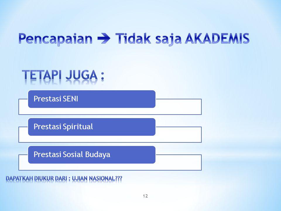 Prestasi SENIPrestasi SpiritualPrestasi Sosial Budaya 12