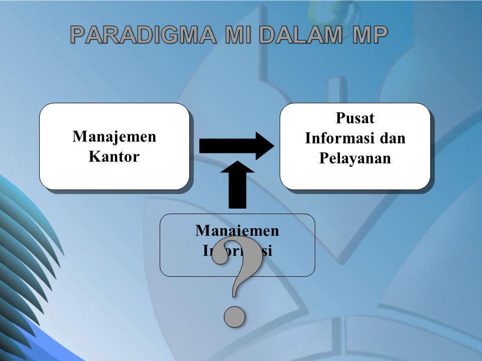 Manajemen Kantor Pusat Informasi dan Pelayanan Pusat Informasi dan Pelayanan Manajemen Informasi