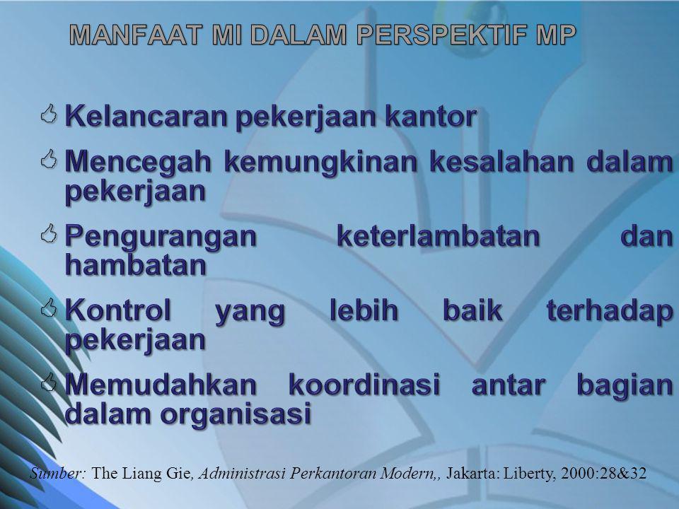 Sumber: The Liang Gie, Administrasi Perkantoran Modern,, Jakarta: Liberty, 2000:28&32