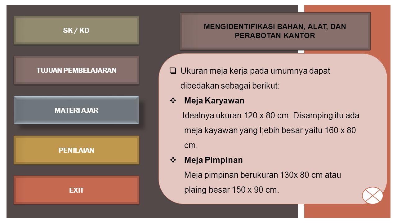 SK / KD TUJUAN PEMBELAJARAN MATERI AJAR PENILAIAN EXIT 2.