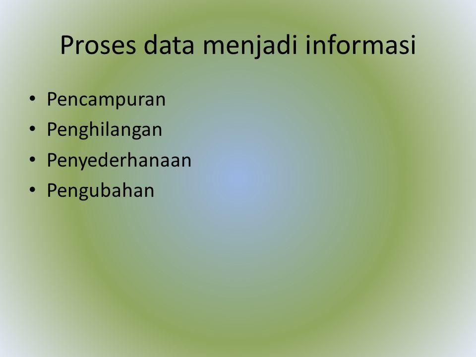 Proses data menjadi informasi Pencampuran Penghilangan Penyederhanaan Pengubahan