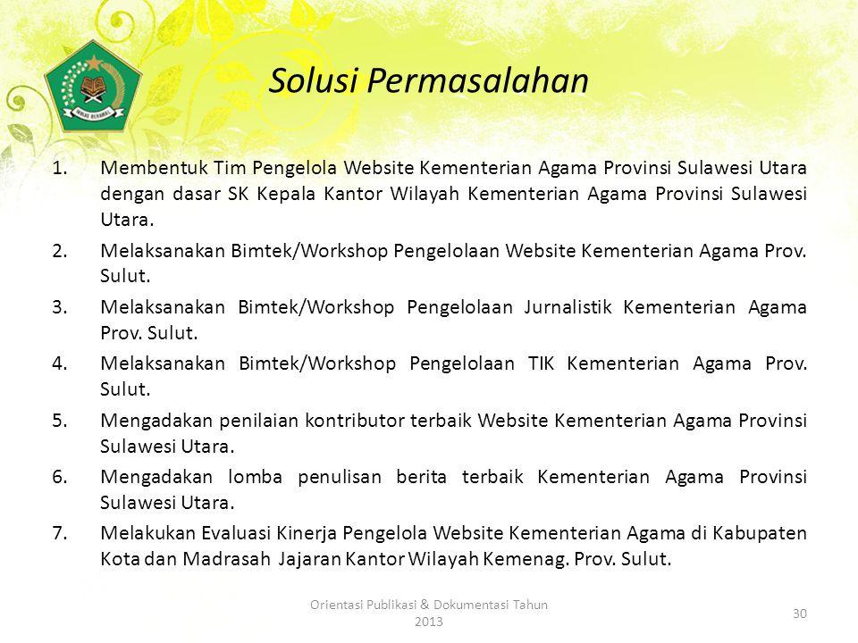 Solusi Permasalahan 1.Membentuk Tim Pengelola Website Kementerian Agama Provinsi Sulawesi Utara dengan dasar SK Kepala Kantor Wilayah Kementerian Agama Provinsi Sulawesi Utara.