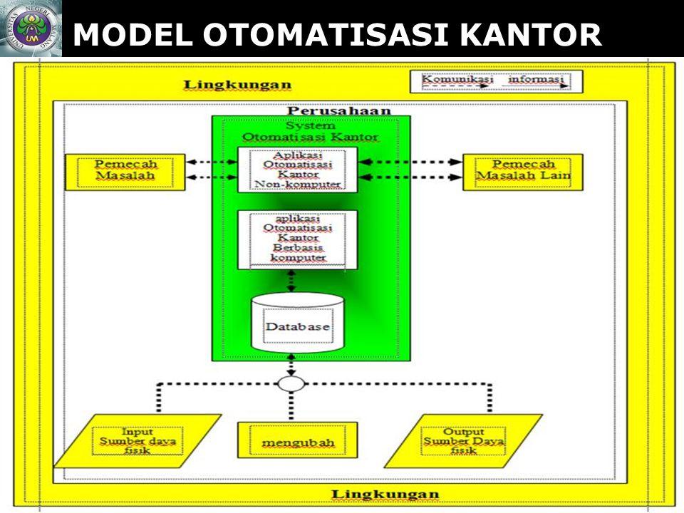 www.themegallery.com MODEL OTOMATISASI KANTOR Company Logo