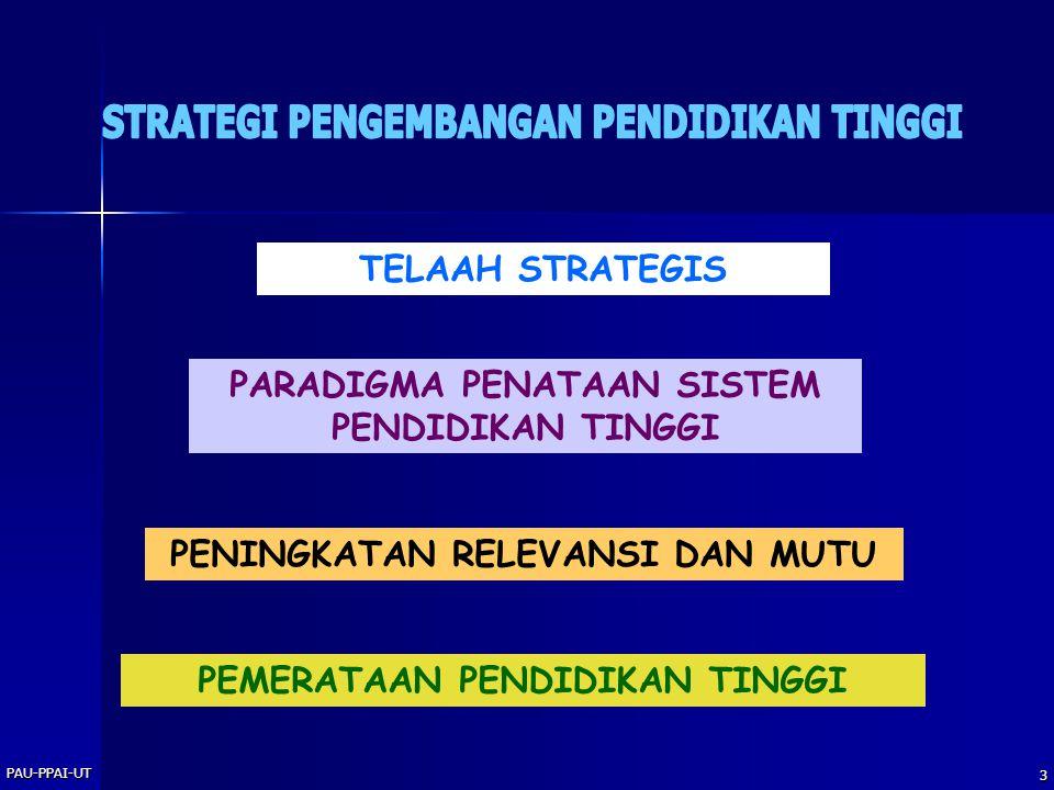 2 Peserta dapat menjelaskan strategi pengembangan pendidikan tinggi Tujuan Instruksional Umum Tujuan Instruksional Khusus Peserta dapat menjelaskan : 1.Isi telaah strategis 2.