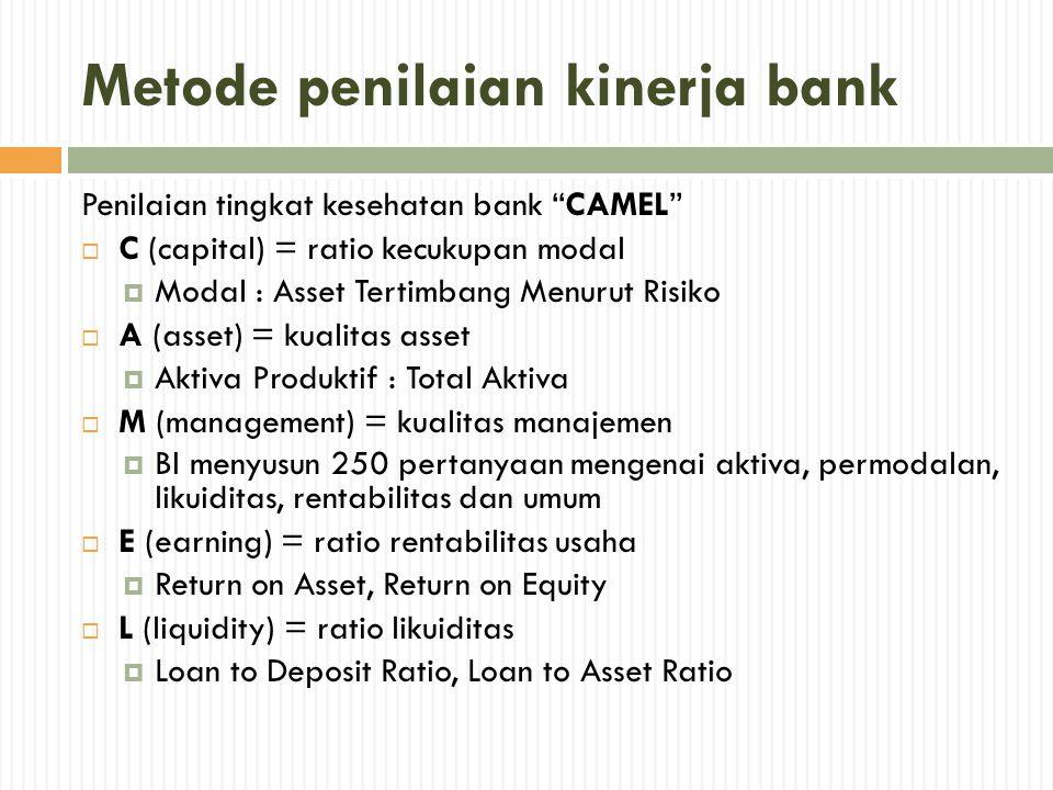 """Metode penilaian kinerja bank Penilaian tingkat kesehatan bank """"CAMEL""""  C (capital) = ratio kecukupan modal  Modal : Asset Tertimbang Menurut Risiko"""