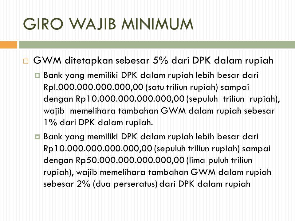 GIRO WAJIB MINIMUM  GWM ditetapkan sebesar 5% dari DPK dalam rupiah  Bank yang memiliki DPK dalam rupiah lebih besar dari Rpl.000.000.000.000,00 (sa