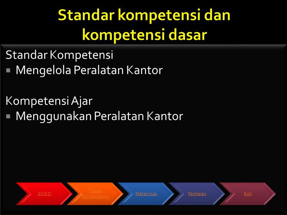 Standar Kompetensi  Mengelola Peralatan Kantor Kompetensi Ajar  Menggunakan Peralatan Kantor Standar Kompetensi MMengelola Peralatan Kantor Kompet