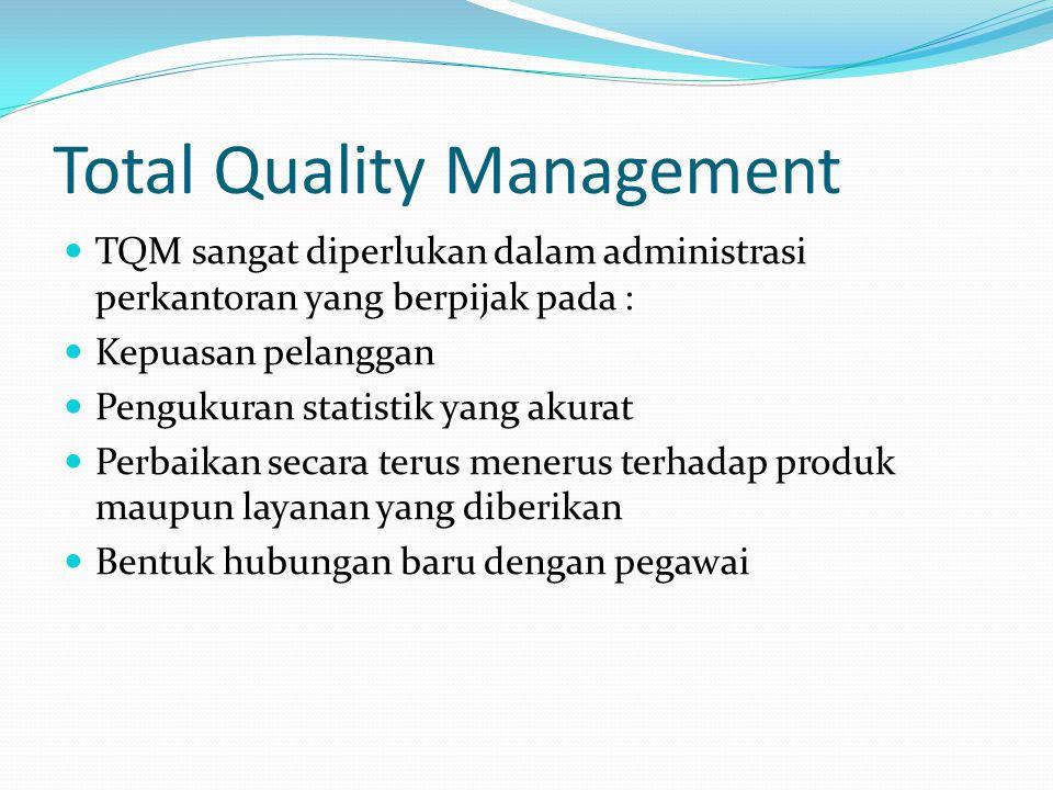Total Quality Management TQM sangat diperlukan dalam administrasi perkantoran yang berpijak pada : Kepuasan pelanggan Pengukuran statistik yang akurat Perbaikan secara terus menerus terhadap produk maupun layanan yang diberikan Bentuk hubungan baru dengan pegawai