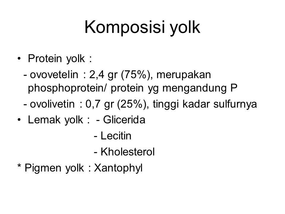Komposisi yolk Protein yolk : - ovovetelin : 2,4 gr (75%), merupakan phosphoprotein/ protein yg mengandung P - ovolivetin : 0,7 gr (25%), tinggi kadar