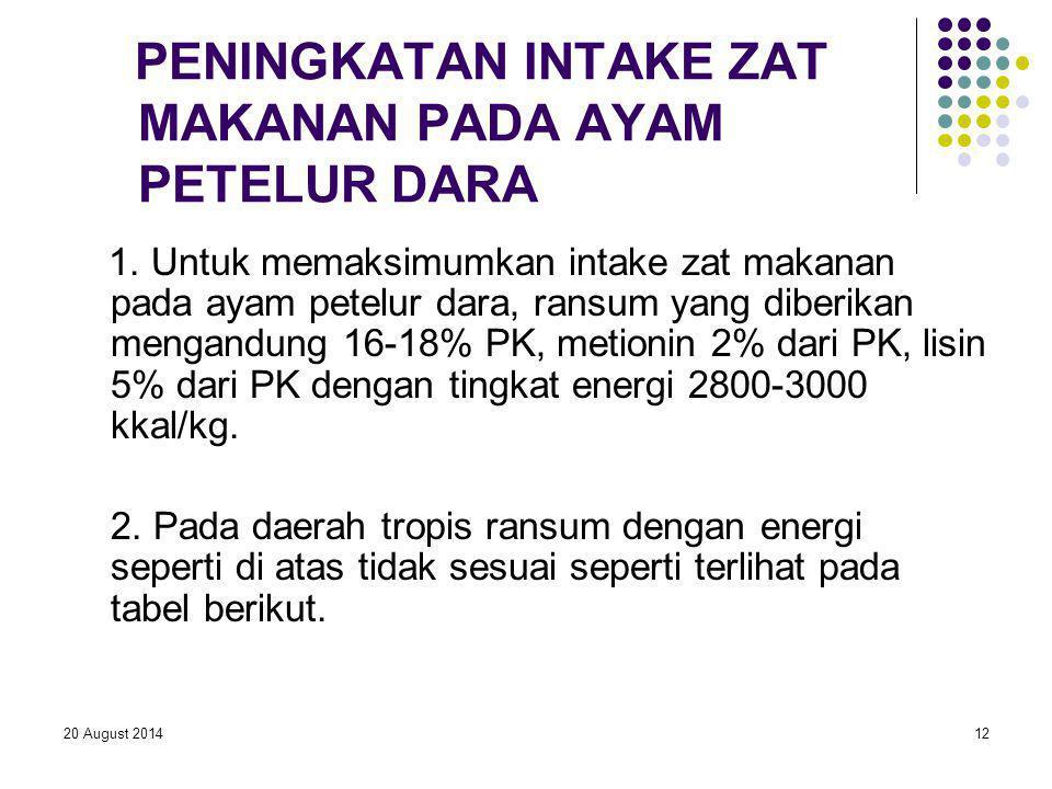 20 August 201412 PENINGKATAN INTAKE ZAT MAKANAN PADA AYAM PETELUR DARA 1. Untuk memaksimumkan intake zat makanan pada ayam petelur dara, ransum yang d