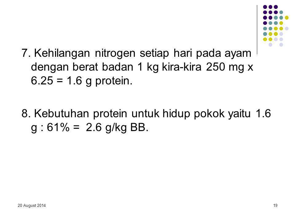 20 August 201419 7. Kehilangan nitrogen setiap hari pada ayam dengan berat badan 1 kg kira-kira 250 mg x 6.25 = 1.6 g protein. 8. Kebutuhan protein un