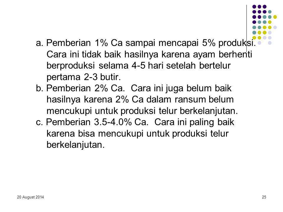 20 August 201425 a. Pemberian 1% Ca sampai mencapai 5% produksi. Cara ini tidak baik hasilnya karena ayam berhenti berproduksi selama 4-5 hari setelah