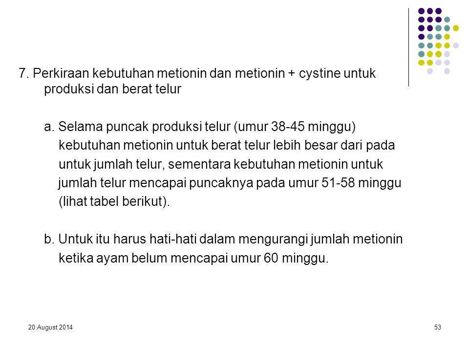 20 August 201453 7. Perkiraan kebutuhan metionin dan metionin + cystine untuk produksi dan berat telur a. Selama puncak produksi telur (umur 38-45 min