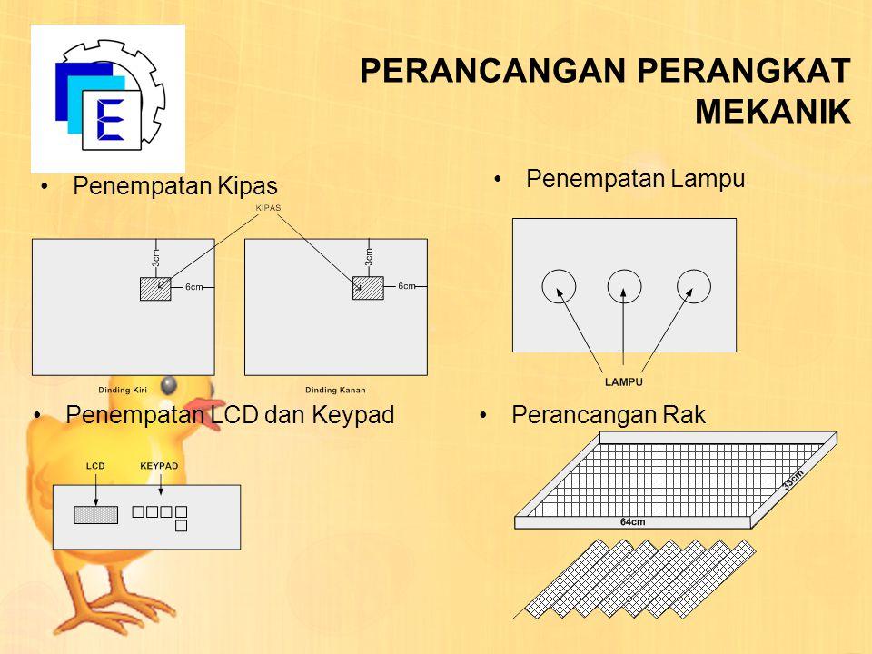PENGUJIAN KESELURUHAN SISTEM (TAMPILAN LCD) Pada saat tombol puyuh ditekan, maka tampilan LCD seperti gambar.