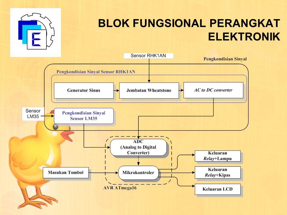 BLOK FUNGSIONAL PERANGKAT ELEKTRONIK