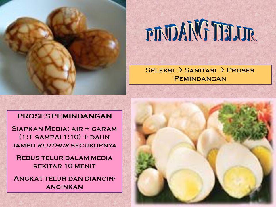 Seleksi  Sanitasi  Proses Pemindangan PROSES PEMINDANGAN Siapkan Media: air + garam (1:1 sampai 1:10) + daun jambu kluthuk secukupnya Rebus telur da