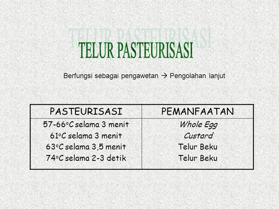 PASTEURISASIPEMANFAATAN 57-66 o C selama 3 menit 61 o C selama 3 menit 63 o C selama 3,5 menit 74 o C selama 2-3 detik Whole Egg Custard Telur Beku Be