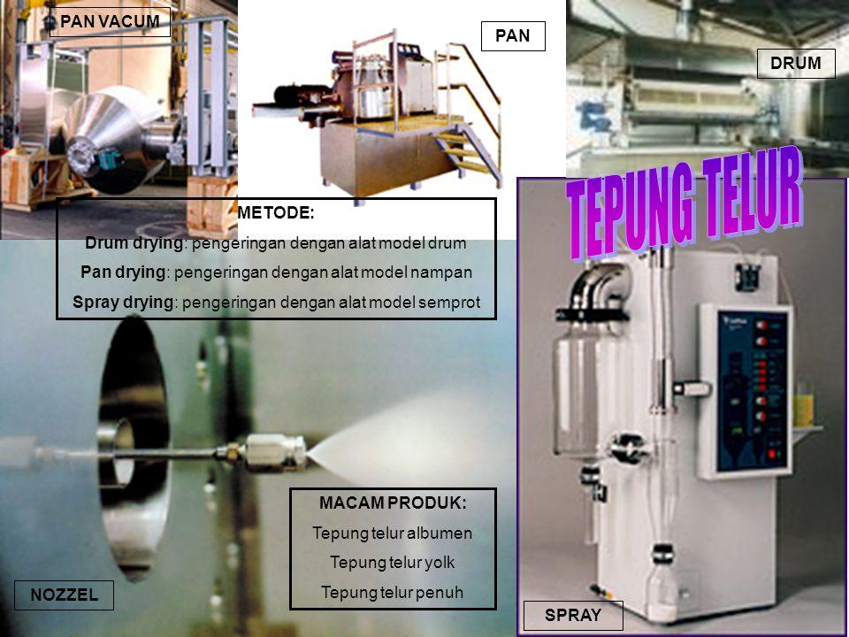 METODE: Drum drying: pengeringan dengan alat model drum Pan drying: pengeringan dengan alat model nampan Spray drying: pengeringan dengan alat model s