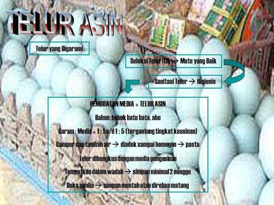Telur yang Digarami Seleksi Telur Itik  Mutu yang Baik Sanitasi Telur  Higienis PEMBUATAN MEDIA + TELUR ASIN Bahan: bubuk batu bata, abu Garam : Med