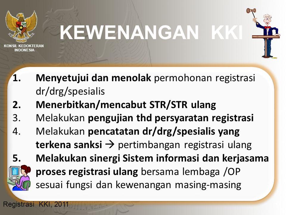 KEWENANGAN KKI Registrasi KKI, 2011 11 1.Menyetujui dan menolak permohonan registrasi dr/drg/spesialis 2.Menerbitkan/mencabut STR/STR ulang 3.Melakukan pengujian thd persyaratan registrasi 4.Melakukan pencatatan dr/drg/spesialis yang terkena sanksi  pertimbangan registrasi ulang 5.Melakukan sinergi Sistem informasi dan kerjasama proses registrasi ulang bersama lembaga /OP sesuai fungsi dan kewenangan masing-masing KONSIL KEDOKTERAN INDONESIA