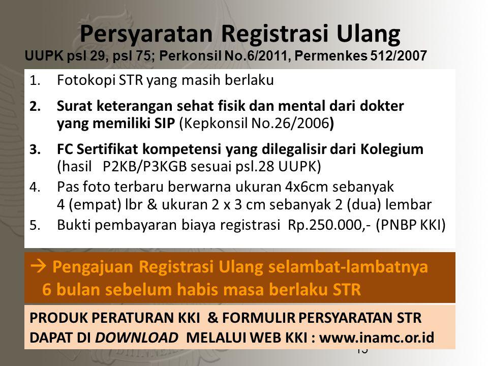 Persyaratan Registrasi Ulang 1.Fotokopi STR yang masih berlaku 2.