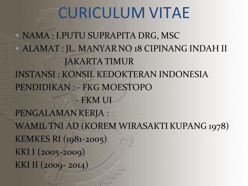 1.Setiap dokter dan dokter gigi yang melakukan praktik kedokteran di Indonesia i dokter dan surat tanda registrasi dokter gigi.