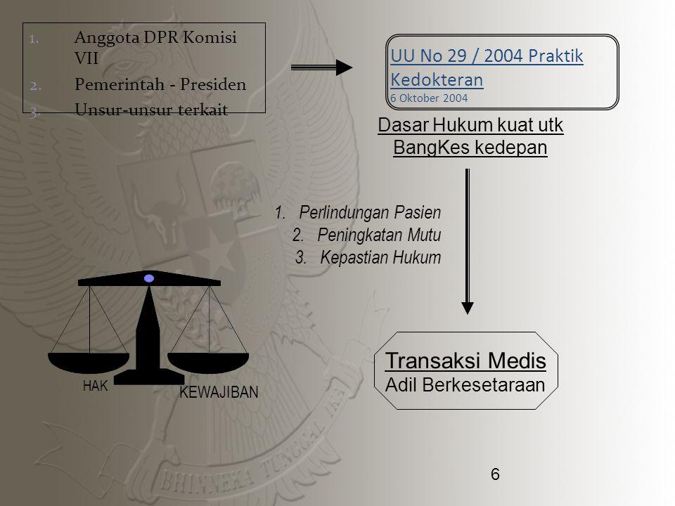6 UU No 29 / 2004 Praktik Kedokteran 6 Oktober 2004 1.