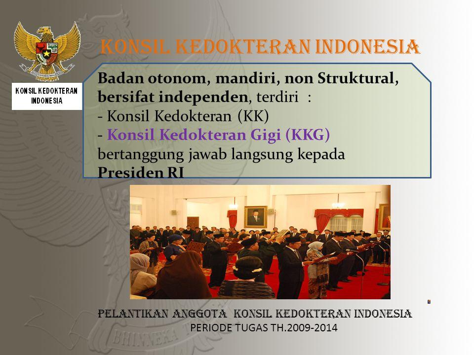 KONSIL KEDOKTERAN INDONESIA Lanjutan………..Lanjutan………..