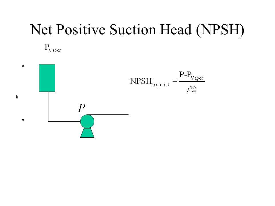 Net Positive Suction Head (NPSH) h