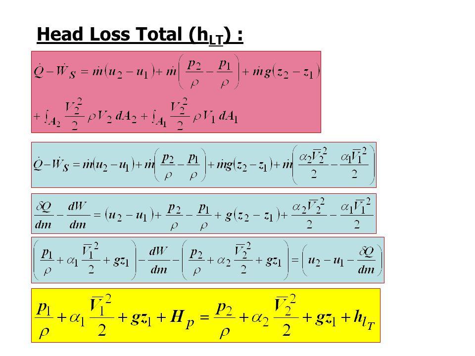 Head Loss Total (h LT ) :