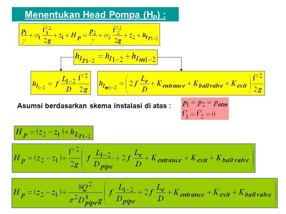 Menentukan Head Pompa (H p ) : Asumsi berdasarkan skema instalasi di atas :