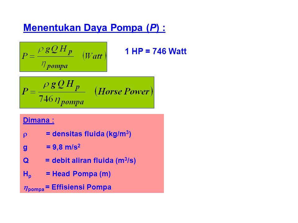 Menentukan Daya Pompa (P) : 1 HP = 746 Watt Dimana :  = densitas fluida (kg/m 3 ) g = 9,8 m/s 2 Q = debit aliran fluida (m 3 /s) H p = Head Pompa (m)  pompa = Effisiensi Pompa