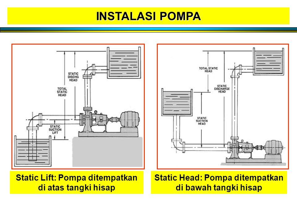 Static Head: Pompa ditempatkan di bawah tangki hisap Static Lift: Pompa ditempatkan di atas tangki hisap INSTALASI POMPA