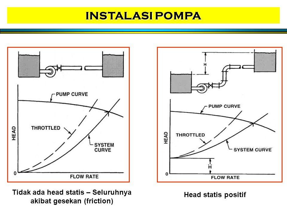 Tidak ada head statis – Seluruhnya akibat gesekan (friction) Head statis positif INSTALASI POMPA