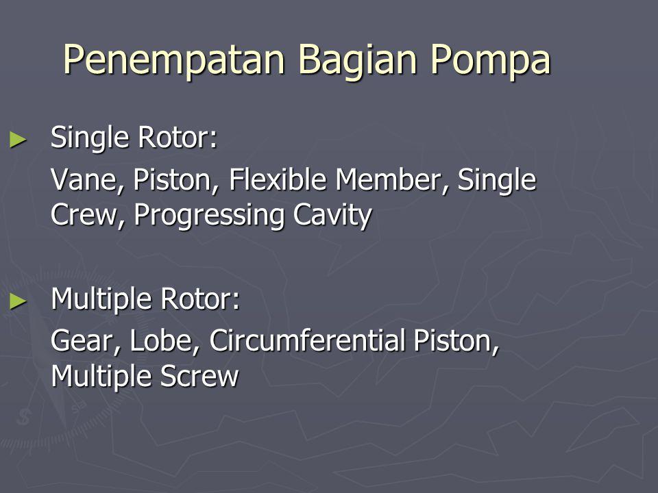 Penempatan Bagian Pompa ► Single Rotor: Vane, Piston, Flexible Member, Single Crew, Progressing Cavity ► Multiple Rotor: Gear, Lobe, Circumferential P