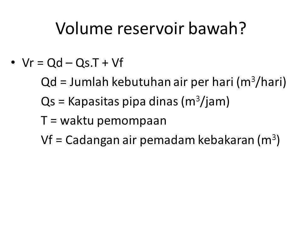 Volume reservoir bawah? Vr = Qd – Qs.T + Vf Qd = Jumlah kebutuhan air per hari (m 3 /hari) Qs = Kapasitas pipa dinas (m 3 /jam) T = waktu pemompaan Vf