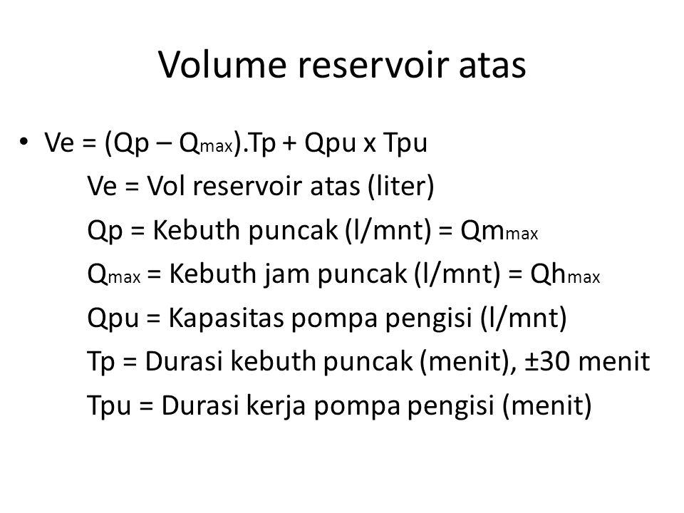 Volume reservoir atas Ve = (Qp – Q max ).Tp + Qpu x Tpu Ve = Vol reservoir atas (liter) Qp = Kebuth puncak (l/mnt) = Qm max Q max = Kebuth jam puncak (l/mnt) = Qh max Qpu = Kapasitas pompa pengisi (l/mnt) Tp = Durasi kebuth puncak (menit), ±30 menit Tpu = Durasi kerja pompa pengisi (menit)