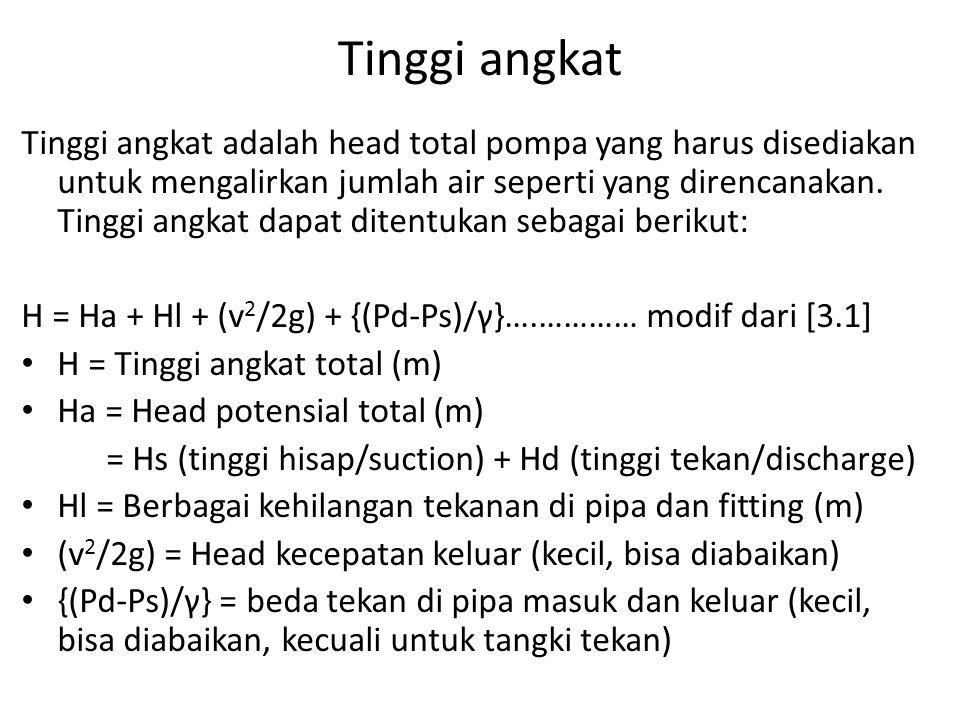 Tenaga/Head Pompa hp = Daya / tenaga pompa (hp=horse power) Qp = kapasitas pompa (m 3 /det) H = Head total atau tinggi angkat pompa (m) η = Efisiensi pompa (tanpa satuan)