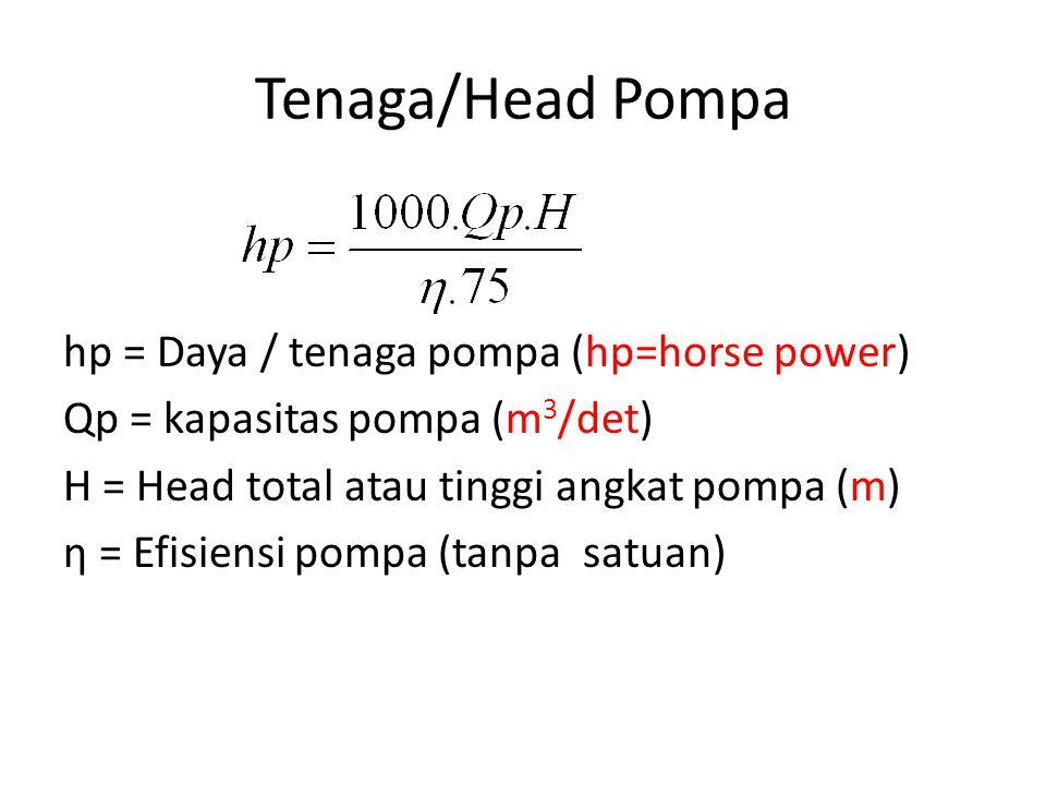 horsepower Mechanical horsepower ≡ 33,000 ft·lb f /min = 550 ft·lb f /s = 745.69987158227022 W Metric horsepower ≡ 75 kg f ·m/s = 735.49875 W (exactly) Click