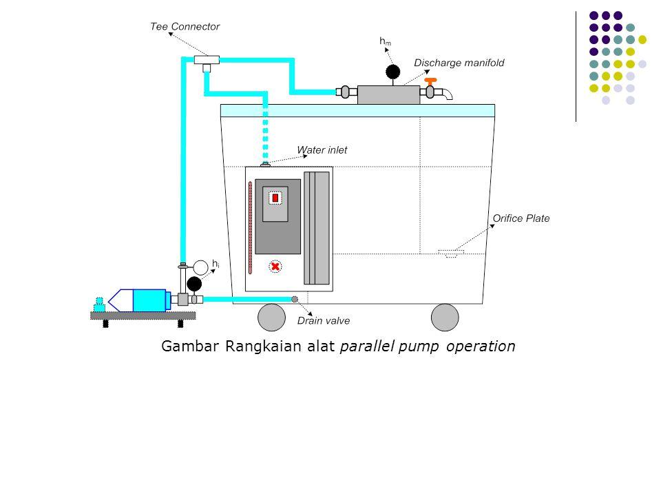 Gambar Rangkaian alat parallel pump operation
