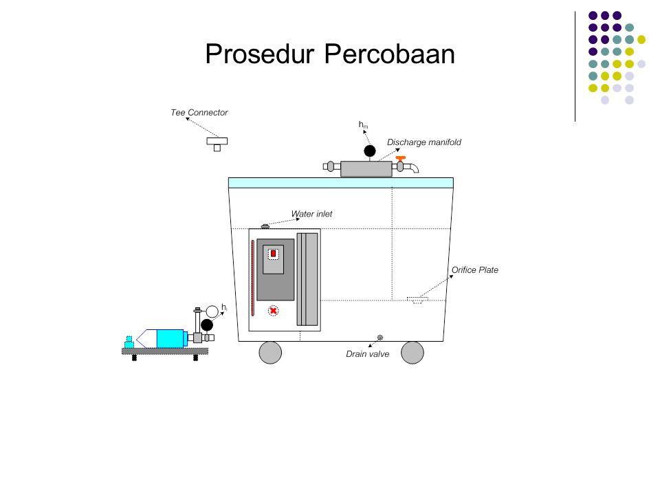 Gambar Rangkaian alat single pump operation