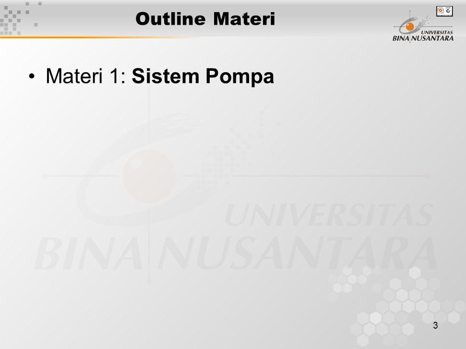 3 Outline Materi Materi 1: Sistem Pompa