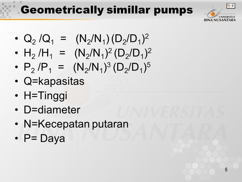 5 Geometrically simillar pumps Q 2 /Q 1 = (N 2 /N 1 ) (D 2 /D 1 ) 2 H 2 /H 1 = (N 2 /N 1 ) 2 (D 2 /D 1 ) 2 P 2 /P 1 = (N 2 /N 1 ) 3 (D 2 /D 1 ) 5 Q=kapasitas H=Tinggi D=diameter N=Kecepatan putaran P= Daya