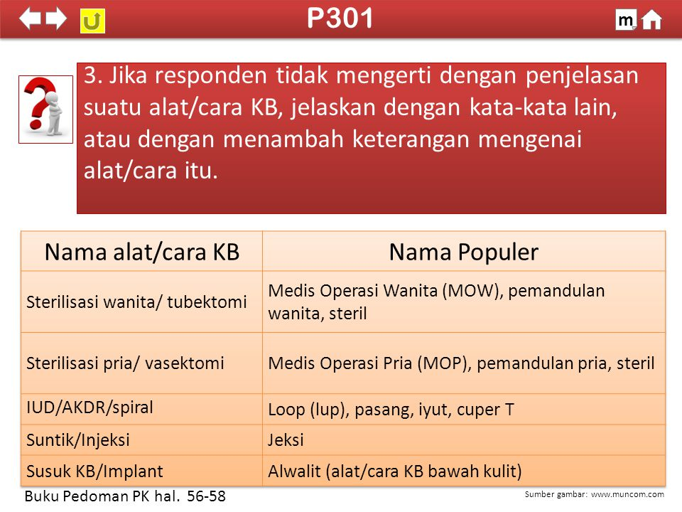 100% SDKI 2012 P301 m 3. Jika responden tidak mengerti dengan penjelasan suatu alat/cara KB, jelaskan dengan kata-kata lain, atau dengan menambah kete