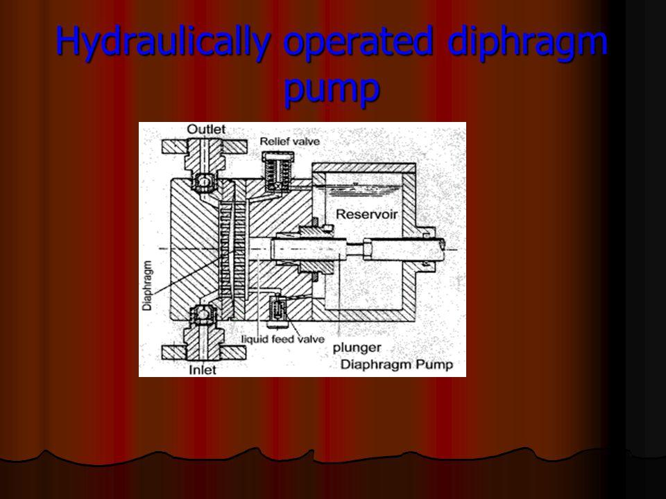 Hydraulically operated diphragm pump