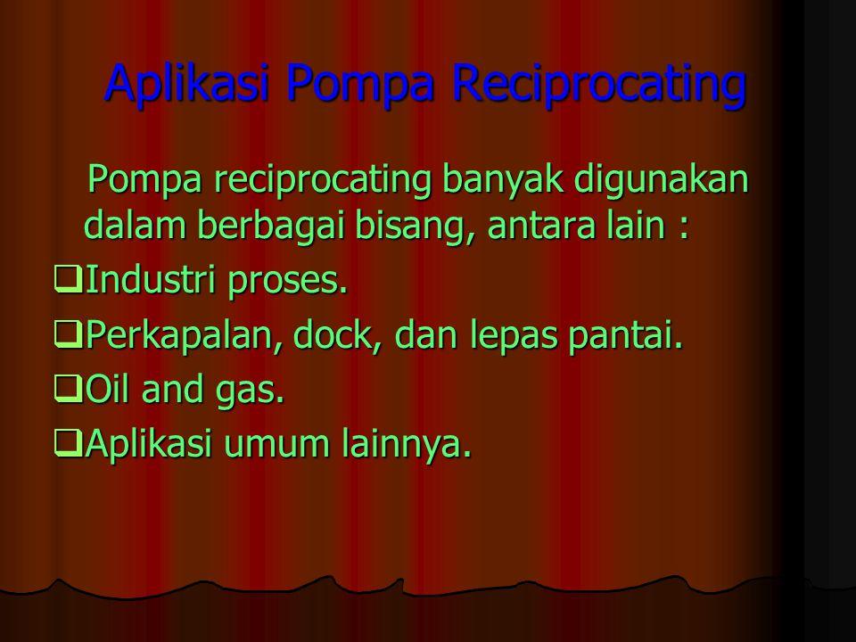 Aplikasi Pompa Reciprocating Pompa reciprocating banyak digunakan dalam berbagai bisang, antara lain : Pompa reciprocating banyak digunakan dalam berbagai bisang, antara lain :  Industri proses.